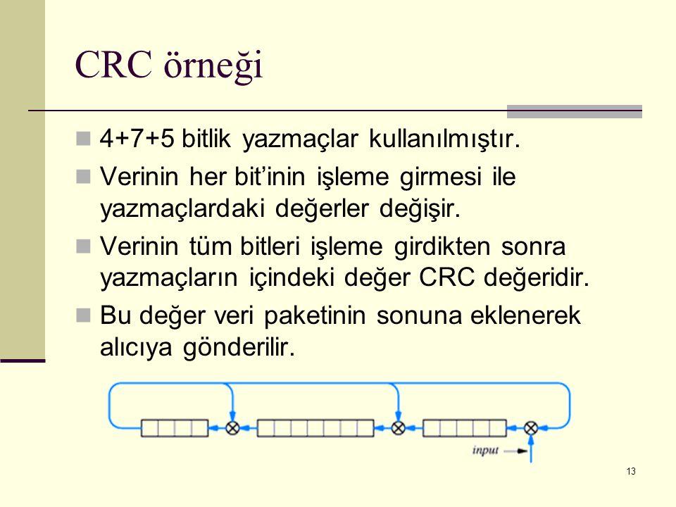 13 CRC örneği 4+7+5 bitlik yazmaçlar kullanılmıştır. Verinin her bit'inin işleme girmesi ile yazmaçlardaki değerler değişir. Verinin tüm bitleri işlem