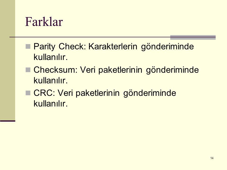 14 Farklar Parity Check: Karakterlerin gönderiminde kullanılır. Checksum: Veri paketlerinin gönderiminde kullanılır. CRC: Veri paketlerinin gönderimin
