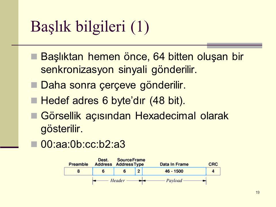 19 Başlık bilgileri (1) Başlıktan hemen önce, 64 bitten oluşan bir senkronizasyon sinyali gönderilir. Daha sonra çerçeve gönderilir. Hedef adres 6 byt