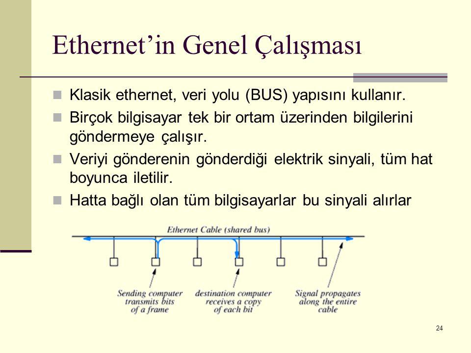 24 Ethernet'in Genel Çalışması Klasik ethernet, veri yolu (BUS) yapısını kullanır. Birçok bilgisayar tek bir ortam üzerinden bilgilerini göndermeye ça