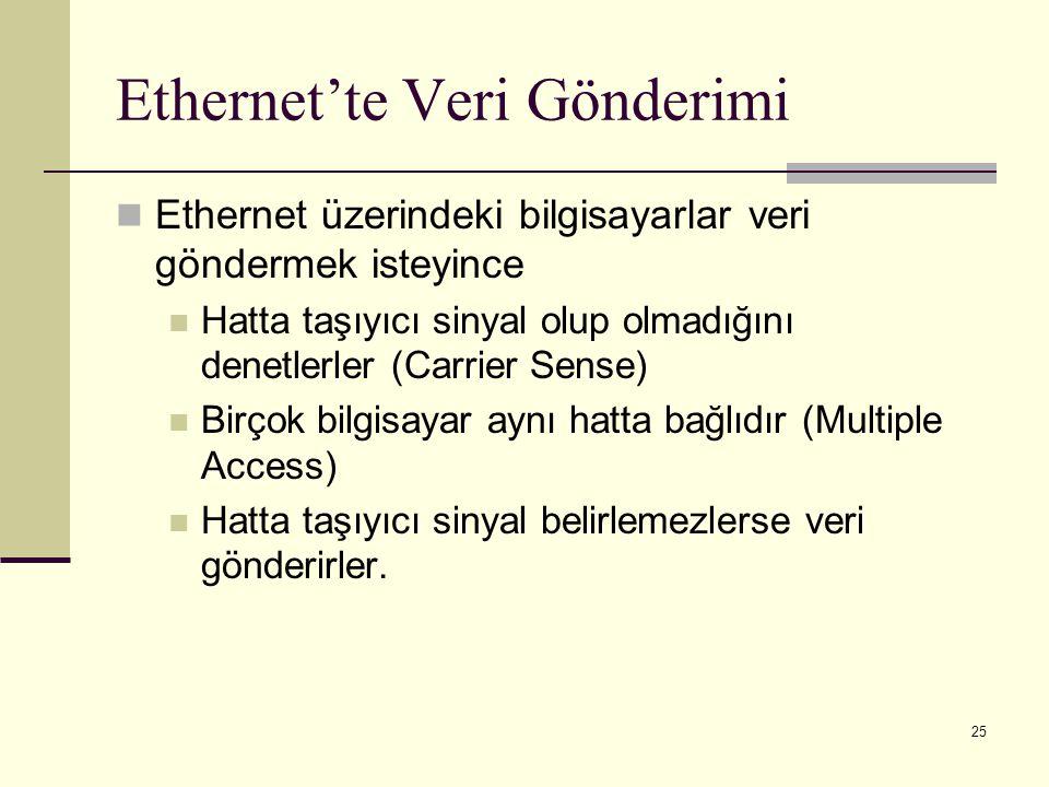 25 Ethernet'te Veri Gönderimi Ethernet üzerindeki bilgisayarlar veri göndermek isteyince Hatta taşıyıcı sinyal olup olmadığını denetlerler (Carrier Se
