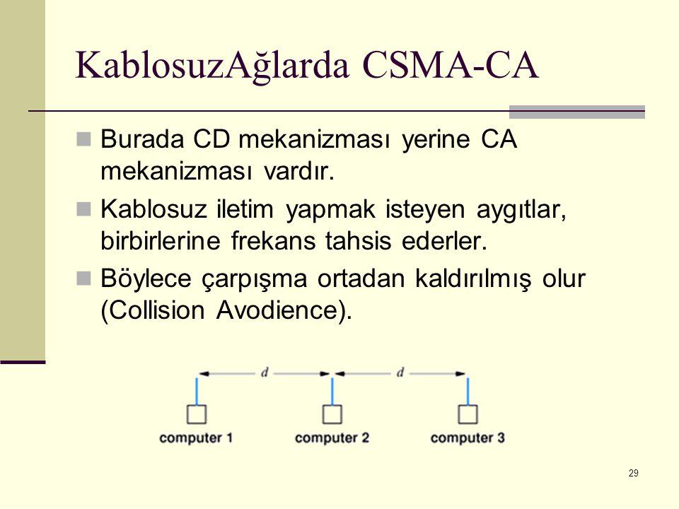 29 KablosuzAğlarda CSMA-CA Burada CD mekanizması yerine CA mekanizması vardır. Kablosuz iletim yapmak isteyen aygıtlar, birbirlerine frekans tahsis ed