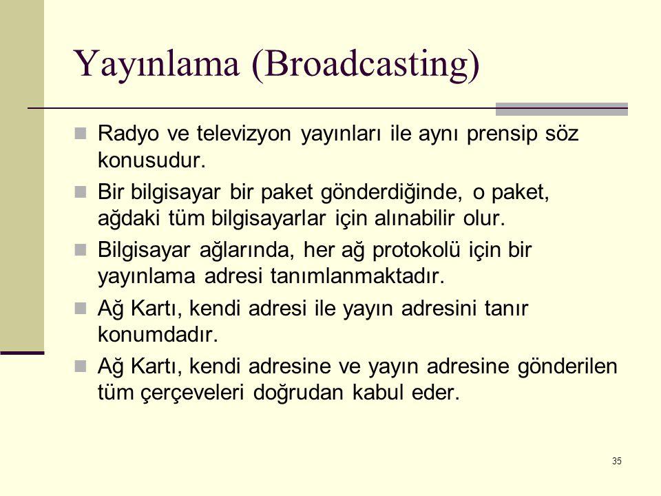 35 Yayınlama (Broadcasting) Radyo ve televizyon yayınları ile aynı prensip söz konusudur. Bir bilgisayar bir paket gönderdiğinde, o paket, ağdaki tüm