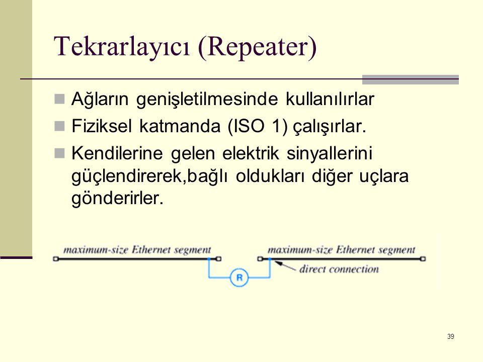 39 Tekrarlayıcı (Repeater) Ağların genişletilmesinde kullanılırlar Fiziksel katmanda (ISO 1) çalışırlar. Kendilerine gelen elektrik sinyallerini güçle