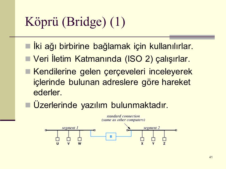 41 Köprü (Bridge) (1) İki ağı birbirine bağlamak için kullanılırlar. Veri İletim Katmanında (ISO 2) çalışırlar. Kendilerine gelen çerçeveleri inceleye