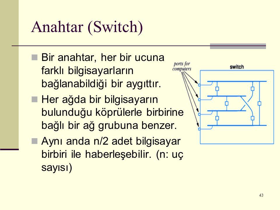 43 Anahtar (Switch) Bir anahtar, her bir ucuna farklı bilgisayarların bağlanabildiği bir aygıttır. Her ağda bir bilgisayarın bulunduğu köprülerle birb