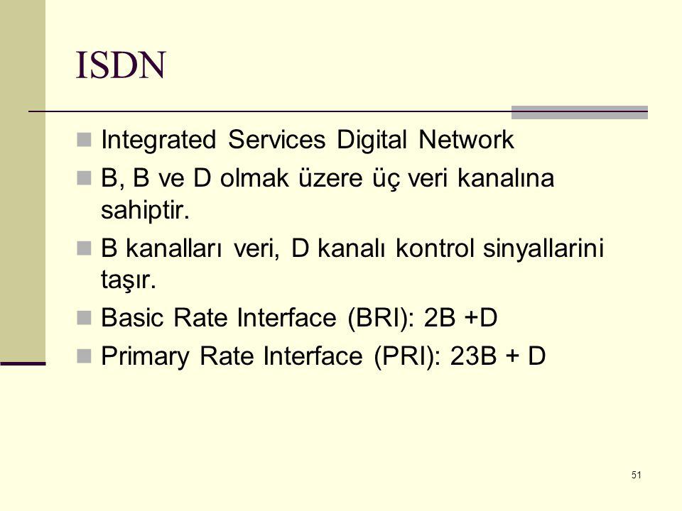 51 ISDN Integrated Services Digital Network B, B ve D olmak üzere üç veri kanalına sahiptir. B kanalları veri, D kanalı kontrol sinyallarini taşır. Ba