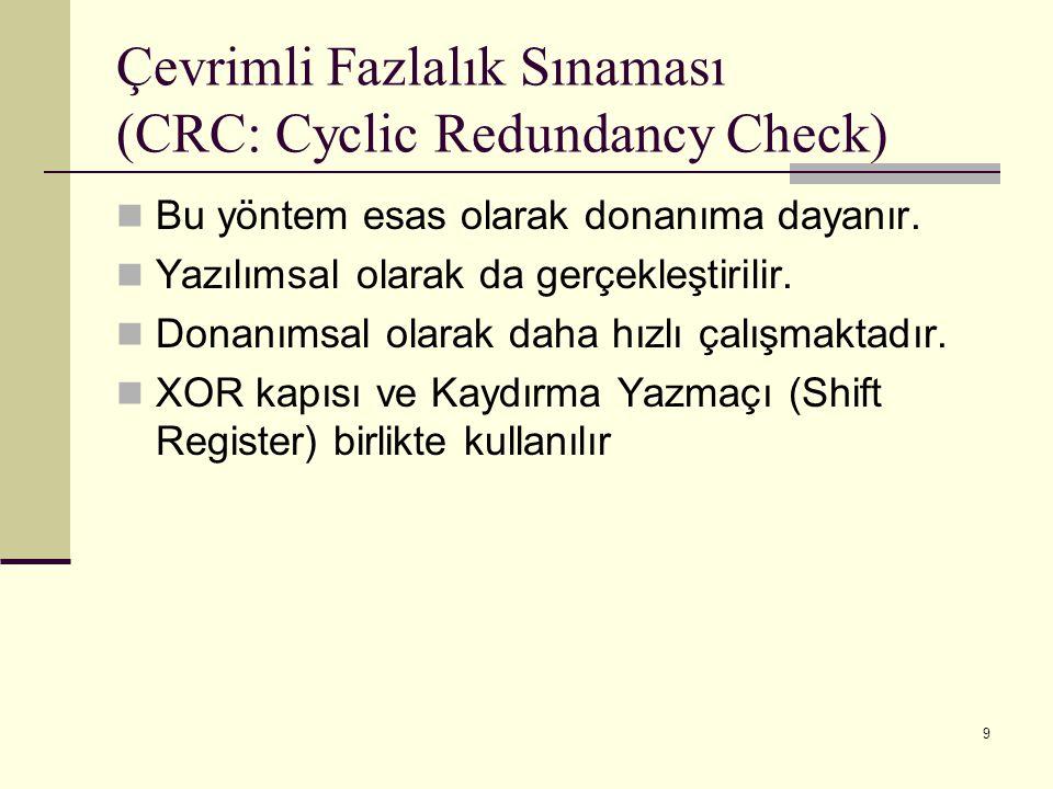 9 Çevrimli Fazlalık Sınaması (CRC: Cyclic Redundancy Check) Bu yöntem esas olarak donanıma dayanır. Yazılımsal olarak da gerçekleştirilir. Donanımsal