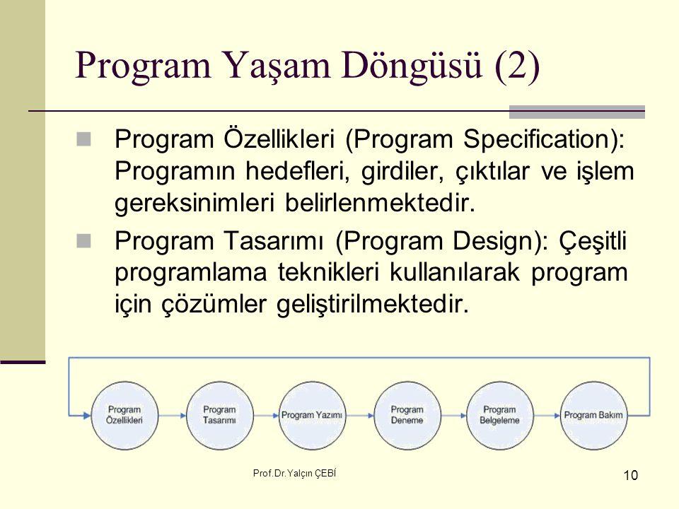 Prof.Dr.Yalçın ÇEBİ 10 Program Yaşam Döngüsü (2) Program Özellikleri (Program Specification): Programın hedefleri, girdiler, çıktılar ve işlem gereksi