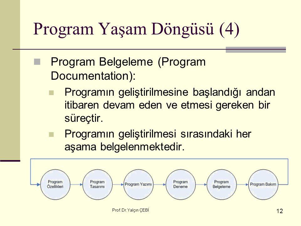 Prof.Dr.Yalçın ÇEBİ 12 Program Yaşam Döngüsü (4) Program Belgeleme (Program Documentation): Programın geliştirilmesine başlandığı andan itibaren devam