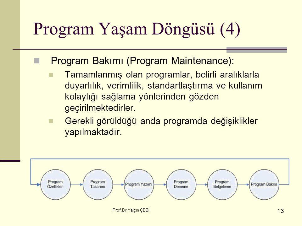 Prof.Dr.Yalçın ÇEBİ 13 Program Yaşam Döngüsü (4) Program Bakımı (Program Maintenance): Tamamlanmış olan programlar, belirli aralıklarla duyarlılık, ve