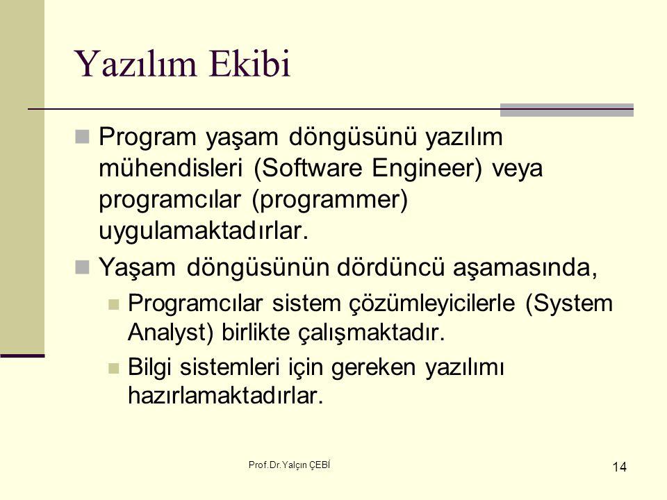 Prof.Dr.Yalçın ÇEBİ 14 Yazılım Ekibi Program yaşam döngüsünü yazılım mühendisleri (Software Engineer) veya programcılar (programmer) uygulamaktadırlar