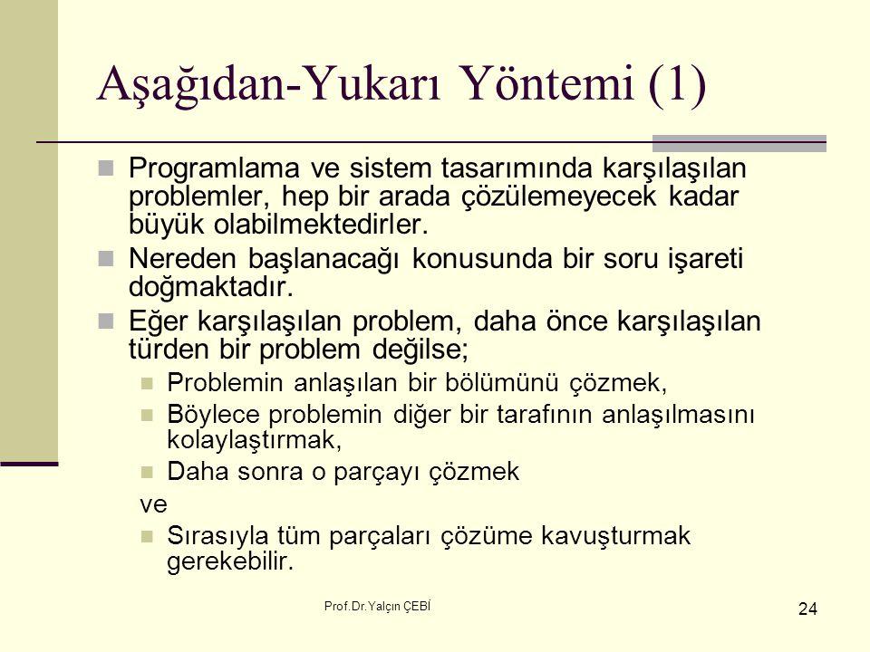 Prof.Dr.Yalçın ÇEBİ 24 Aşağıdan-Yukarı Yöntemi (1) Programlama ve sistem tasarımında karşılaşılan problemler, hep bir arada çözülemeyecek kadar büyük