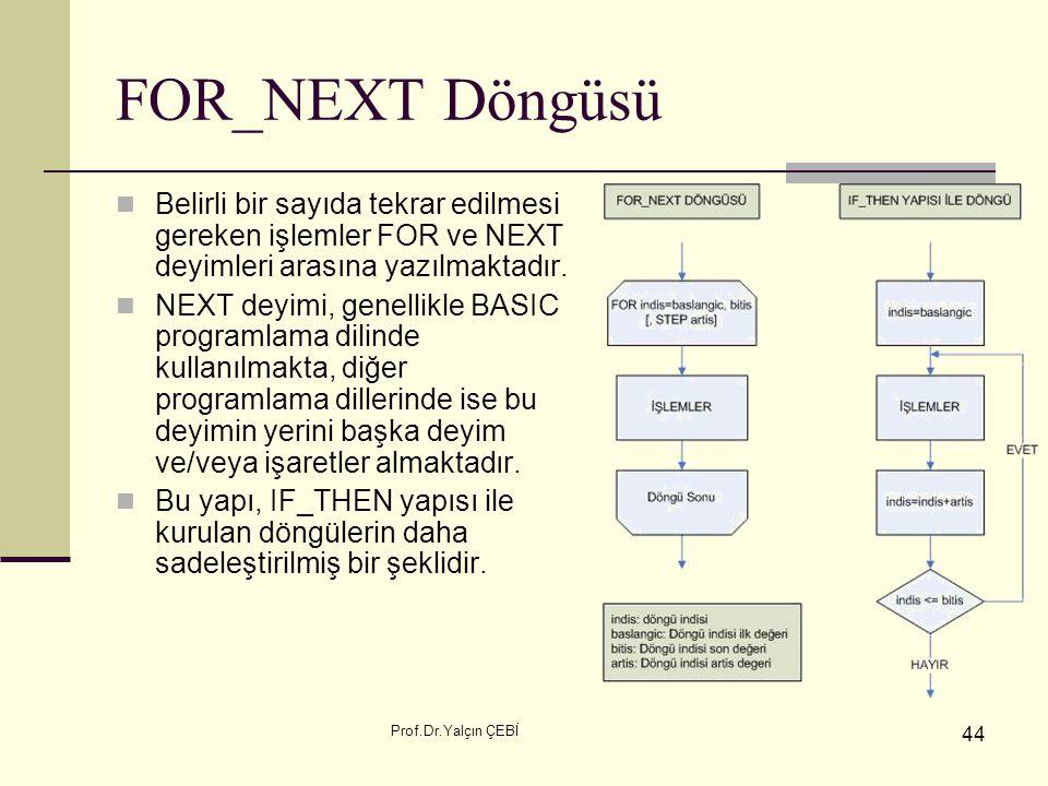 Prof.Dr.Yalçın ÇEBİ 44 FOR_NEXT Döngüsü Belirli bir sayıda tekrar edilmesi gereken işlemler FOR ve NEXT deyimleri arasına yazılmaktadır. NEXT deyimi,