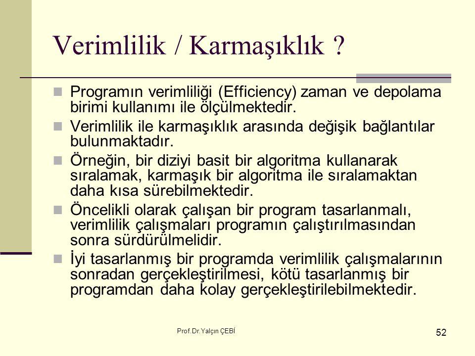Prof.Dr.Yalçın ÇEBİ 52 Verimlilik / Karmaşıklık ? Programın verimliliği (Efficiency) zaman ve depolama birimi kullanımı ile ölçülmektedir. Verimlilik