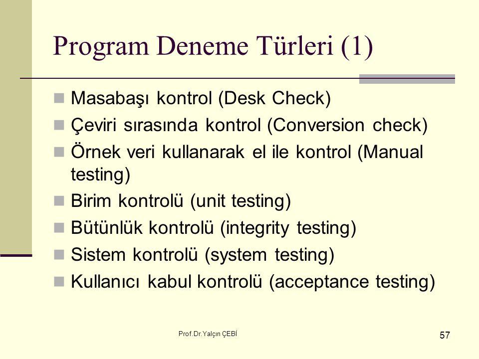 Prof.Dr.Yalçın ÇEBİ 57 Program Deneme Türleri (1) Masabaşı kontrol (Desk Check) Çeviri sırasında kontrol (Conversion check) Örnek veri kullanarak el i