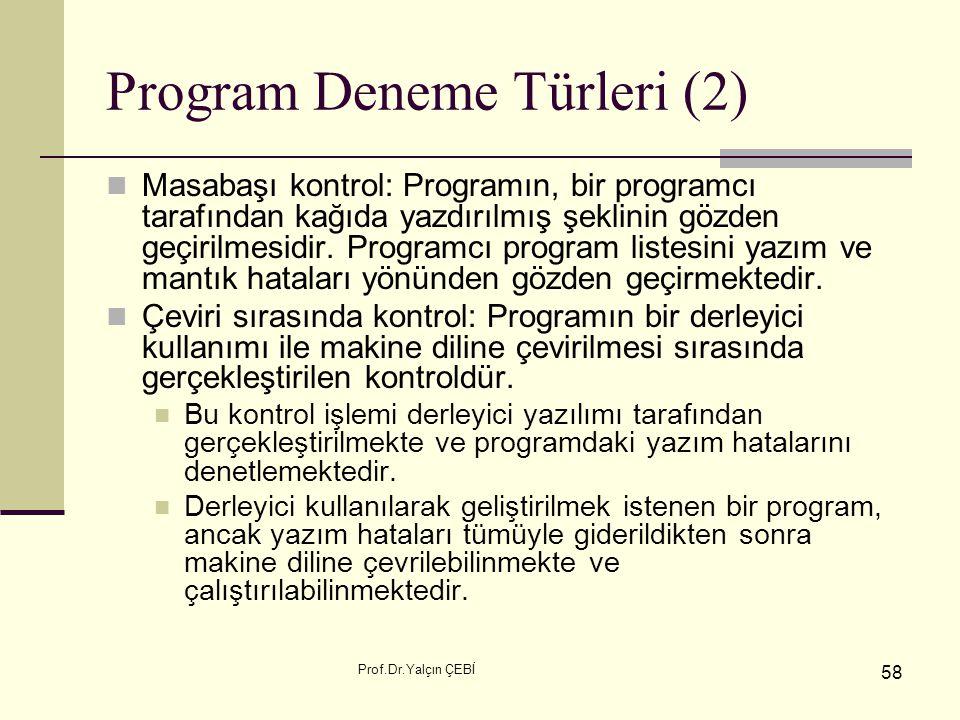 Prof.Dr.Yalçın ÇEBİ 58 Program Deneme Türleri (2) Masabaşı kontrol: Programın, bir programcı tarafından kağıda yazdırılmış şeklinin gözden geçirilmesi