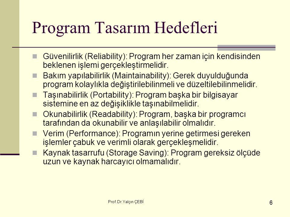 Prof.Dr.Yalçın ÇEBİ 6 Program Tasarım Hedefleri Güvenilirlik (Reliability): Program her zaman için kendisinden beklenen işlemi gerçekleştirmelidir. Ba