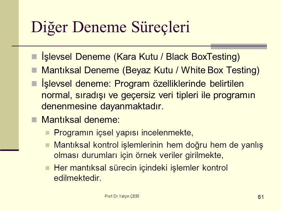 Prof.Dr.Yalçın ÇEBİ 61 Diğer Deneme Süreçleri İşlevsel Deneme (Kara Kutu / Black BoxTesting) Mantıksal Deneme (Beyaz Kutu / White Box Testing) İşlevse
