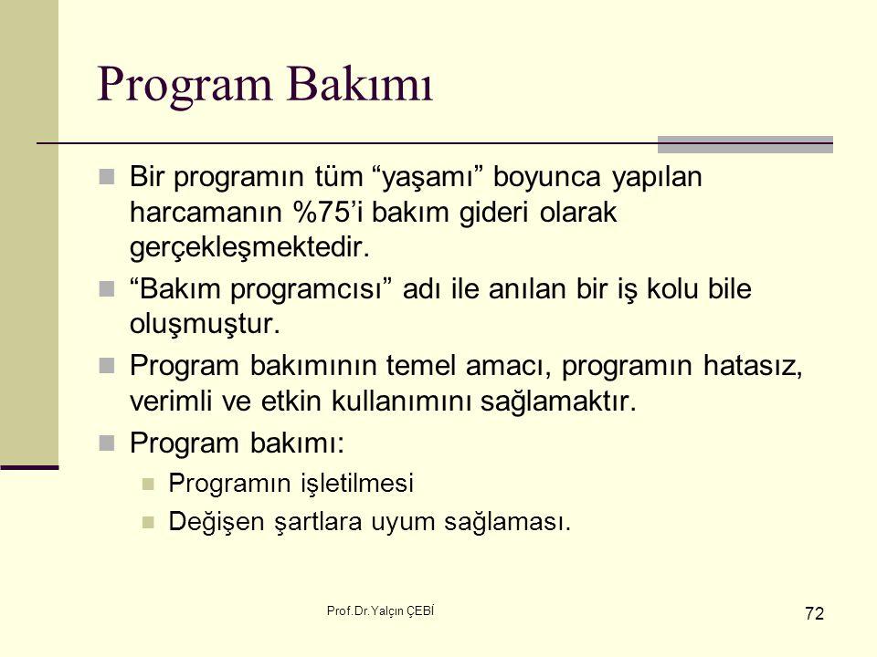 """Prof.Dr.Yalçın ÇEBİ 72 Program Bakımı Bir programın tüm """"yaşamı"""" boyunca yapılan harcamanın %75'i bakım gideri olarak gerçekleşmektedir. """"Bakım progra"""