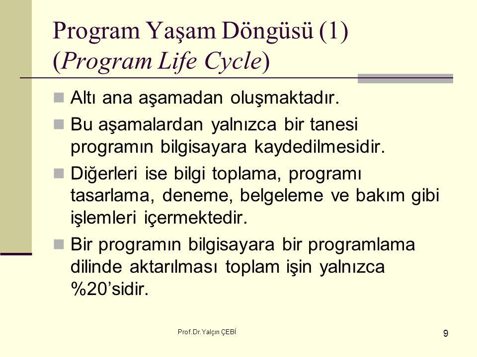 Prof.Dr.Yalçın ÇEBİ 9 Program Yaşam Döngüsü (1) (Program Life Cycle) Altı ana aşamadan oluşmaktadır. Bu aşamalardan yalnızca bir tanesi programın bilg