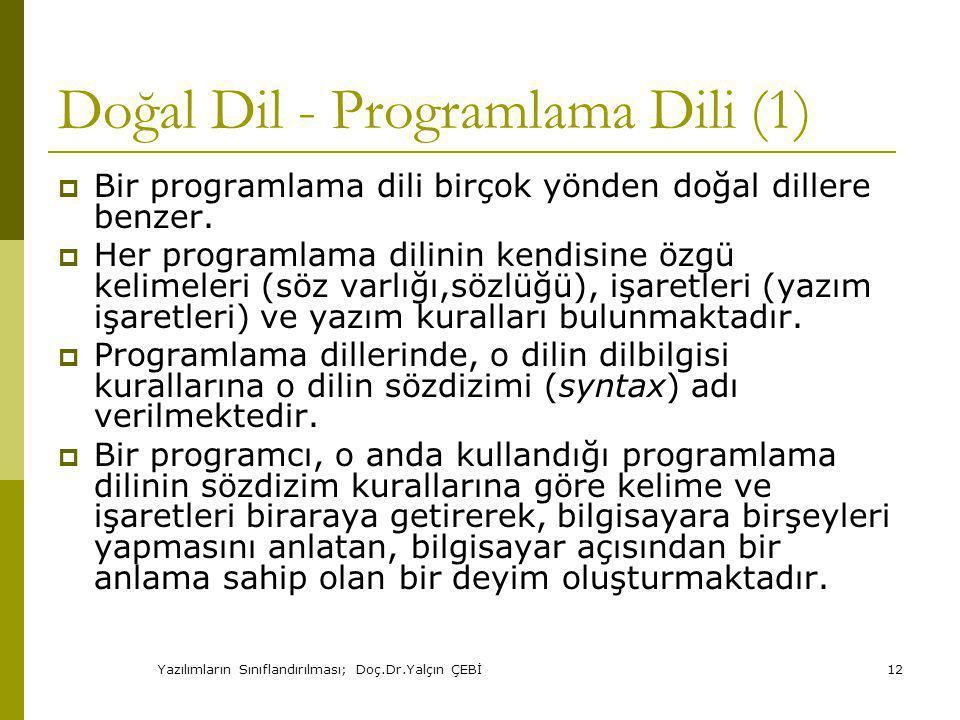 Yazılımların Sınıflandırılması; Doç.Dr.Yalçın ÇEBİ12 Doğal Dil - Programlama Dili (1)  Bir programlama dili birçok yönden doğal dillere benzer.
