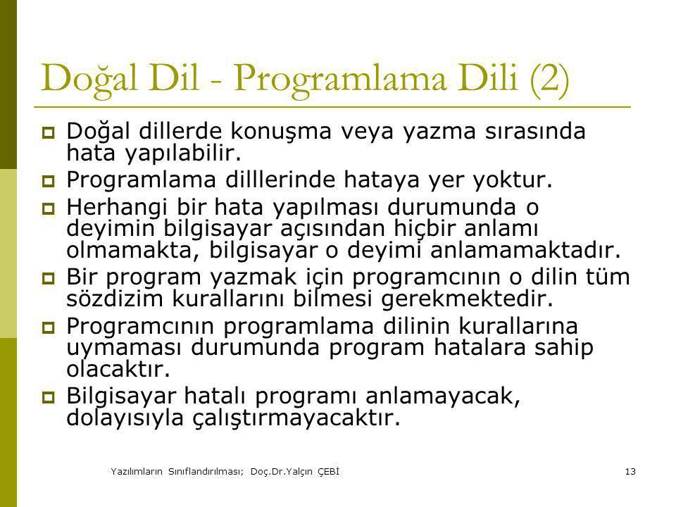 Yazılımların Sınıflandırılması; Doç.Dr.Yalçın ÇEBİ13 Doğal Dil - Programlama Dili (2)  Doğal dillerde konuşma veya yazma sırasında hata yapılabilir.