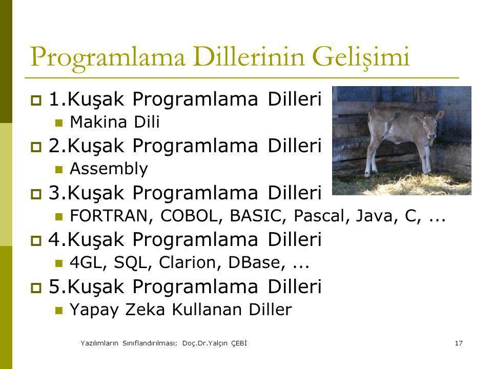 Yazılımların Sınıflandırılması; Doç.Dr.Yalçın ÇEBİ17 Programlama Dillerinin Gelişimi  1.Kuşak Programlama Dilleri Makina Dili  2.Kuşak Programlama Dilleri Assembly  3.Kuşak Programlama Dilleri FORTRAN, COBOL, BASIC, Pascal, Java, C,...