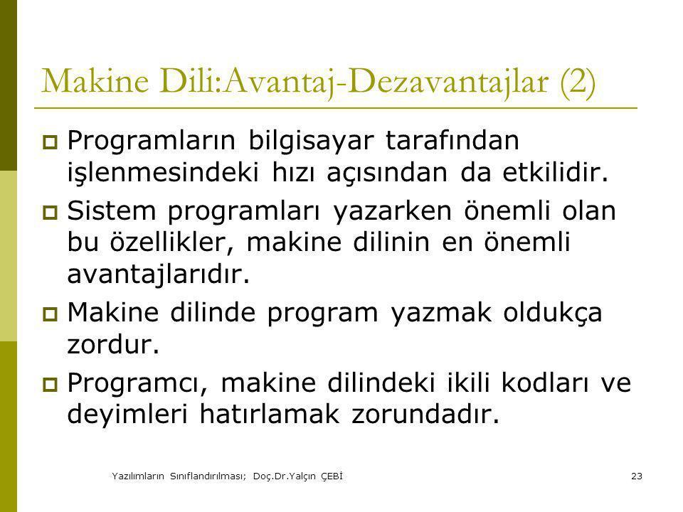 Yazılımların Sınıflandırılması; Doç.Dr.Yalçın ÇEBİ23 Makine Dili:Avantaj-Dezavantajlar (2)  Programların bilgisayar tarafından işlenmesindeki hızı açısından da etkilidir.