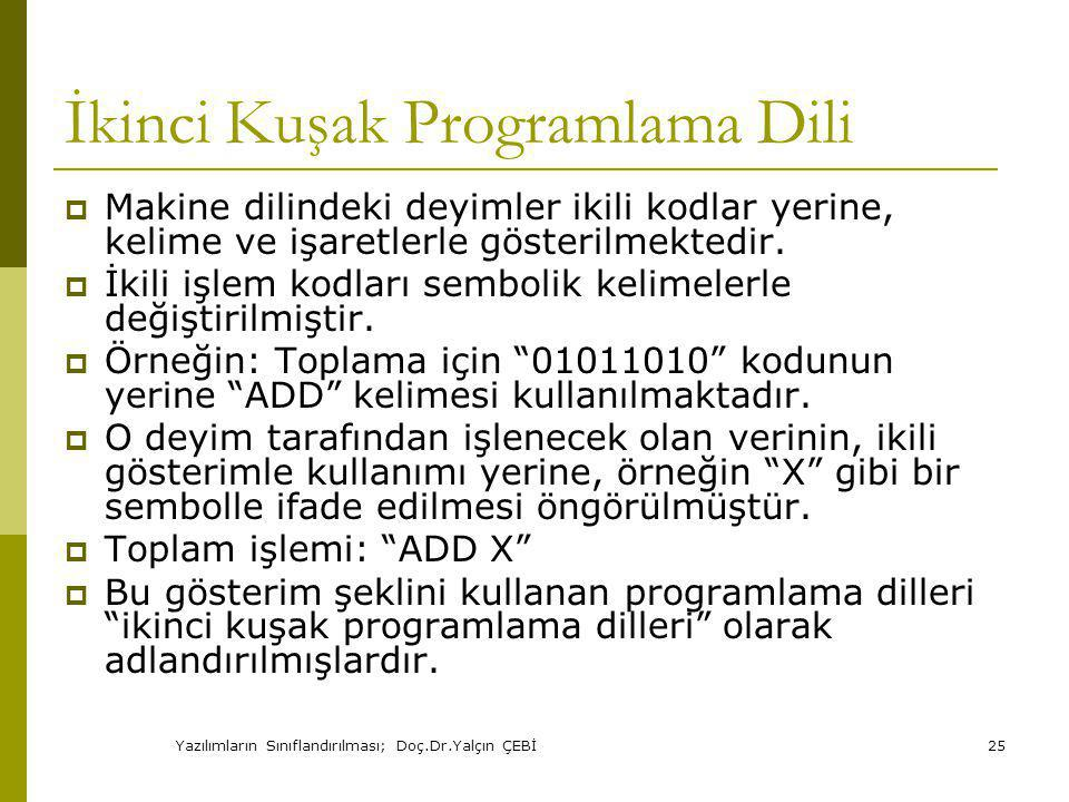 Yazılımların Sınıflandırılması; Doç.Dr.Yalçın ÇEBİ25 İkinci Kuşak Programlama Dili  Makine dilindeki deyimler ikili kodlar yerine, kelime ve işaretlerle gösterilmektedir.