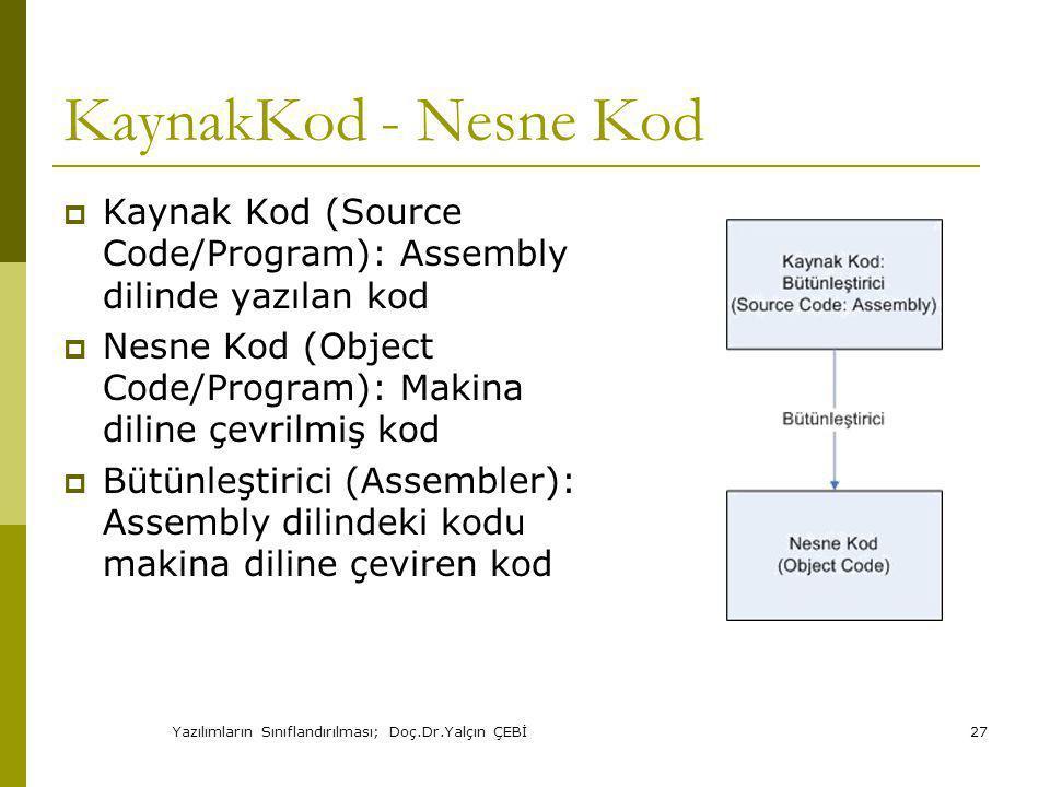 Yazılımların Sınıflandırılması; Doç.Dr.Yalçın ÇEBİ27 KaynakKod - Nesne Kod  Kaynak Kod (Source Code/Program): Assembly dilinde yazılan kod  Nesne Kod (Object Code/Program): Makina diline çevrilmiş kod  Bütünleştirici (Assembler): Assembly dilindeki kodu makina diline çeviren kod