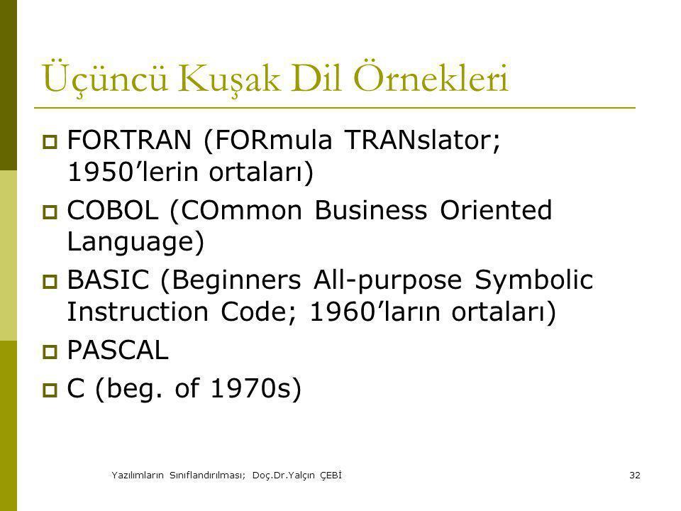 Yazılımların Sınıflandırılması; Doç.Dr.Yalçın ÇEBİ32 Üçüncü Kuşak Dil Örnekleri  FORTRAN (FORmula TRANslator; 1950'lerin ortaları)  COBOL (COmmon Business Oriented Language)  BASIC (Beginners All-purpose Symbolic Instruction Code; 1960'ların ortaları)  PASCAL  C (beg.