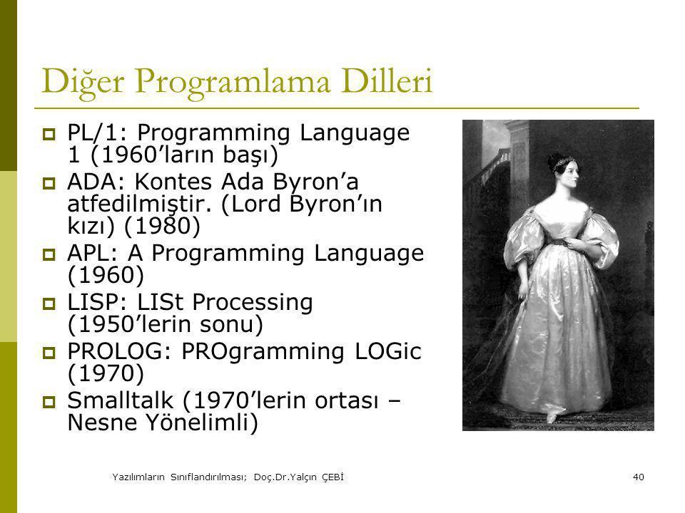Yazılımların Sınıflandırılması; Doç.Dr.Yalçın ÇEBİ40 Diğer Programlama Dilleri  PL/1: Programming Language 1 (1960'ların başı)  ADA: Kontes Ada Byron'a atfedilmiştir.