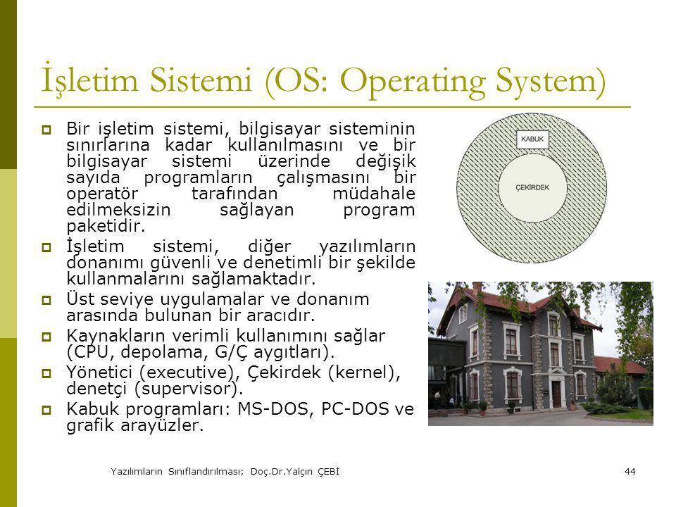 Yazılımların Sınıflandırılması; Doç.Dr.Yalçın ÇEBİ44 İşletim Sistemi (OS: Operating System)  Bir işletim sistemi, bilgisayar sisteminin sınırlarına kadar kullanılmasını ve bir bilgisayar sistemi üzerinde değişik sayıda programların çalışmasını bir operatör tarafından müdahale edilmeksizin sağlayan program paketidir.