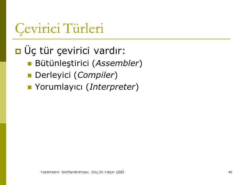 Yazılımların Sınıflandırılması; Doç.Dr.Yalçın ÇEBİ46 Çevirici Türleri  Üç tür çevirici vardır: Bütünleştirici (Assembler) Derleyici (Compiler) Yorumlayıcı (Interpreter)