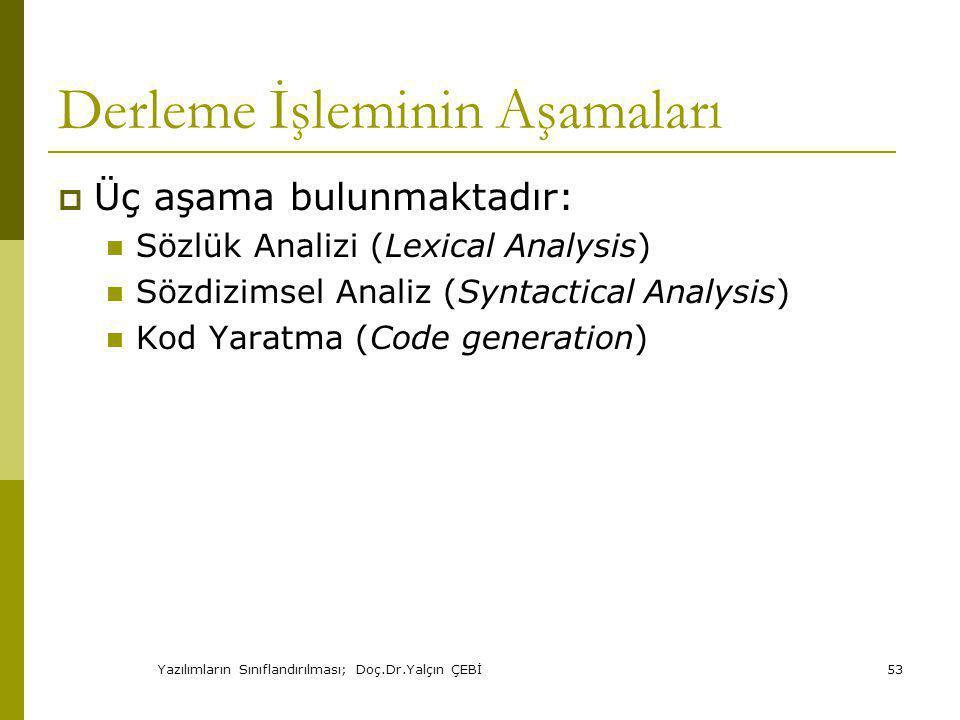 Yazılımların Sınıflandırılması; Doç.Dr.Yalçın ÇEBİ53 Derleme İşleminin Aşamaları  Üç aşama bulunmaktadır: Sözlük Analizi (Lexical Analysis) Sözdizimsel Analiz (Syntactical Analysis) Kod Yaratma (Code generation)