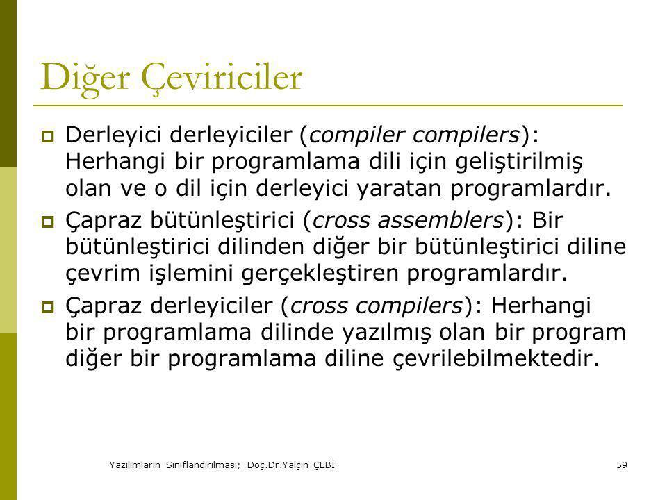 Yazılımların Sınıflandırılması; Doç.Dr.Yalçın ÇEBİ59 Diğer Çeviriciler  Derleyici derleyiciler (compiler compilers): Herhangi bir programlama dili için geliştirilmiş olan ve o dil için derleyici yaratan programlardır.