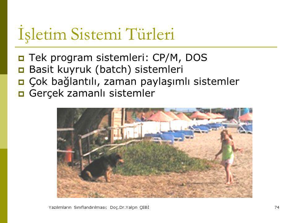 Yazılımların Sınıflandırılması; Doç.Dr.Yalçın ÇEBİ74 İşletim Sistemi Türleri  Tek program sistemleri: CP/M, DOS  Basit kuyruk (batch) sistemleri  Çok bağlantılı, zaman paylaşımlı sistemler  Gerçek zamanlı sistemler