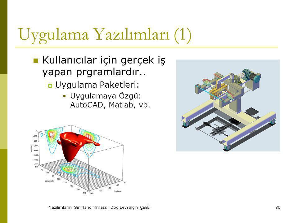 Yazılımların Sınıflandırılması; Doç.Dr.Yalçın ÇEBİ80 Uygulama Yazılımları (1) Kullanıcılar için gerçek iş yapan prgramlardır..