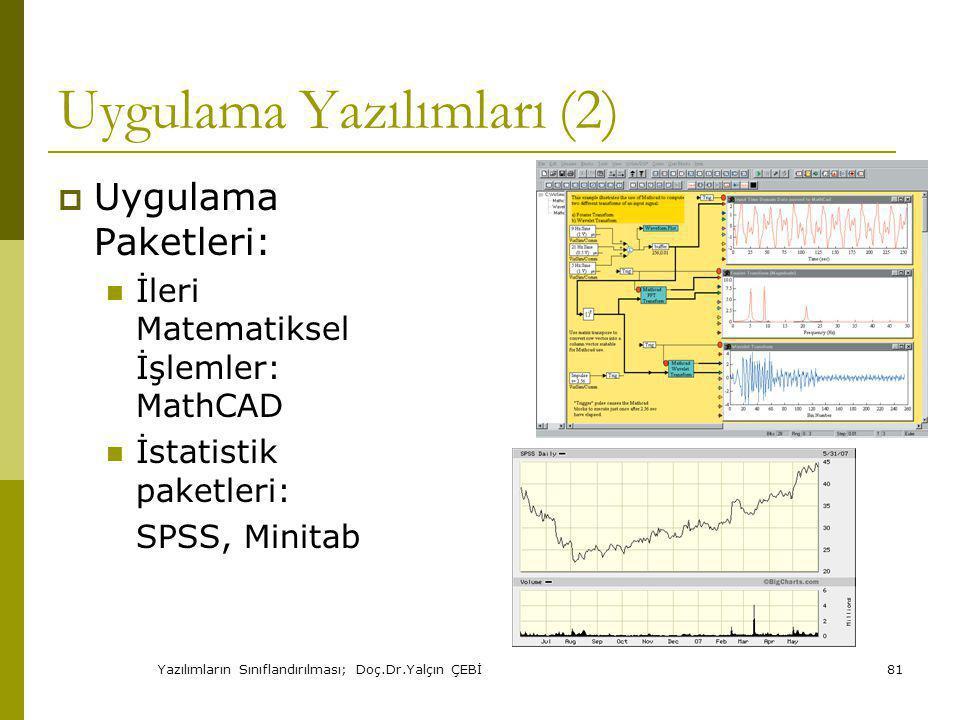 Yazılımların Sınıflandırılması; Doç.Dr.Yalçın ÇEBİ81 Uygulama Yazılımları (2)  Uygulama Paketleri: İleri Matematiksel İşlemler: MathCAD İstatistik paketleri: SPSS, Minitab
