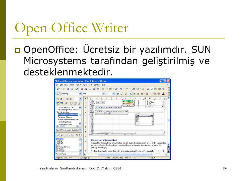 Yazılımların Sınıflandırılması; Doç.Dr.Yalçın ÇEBİ84 Open Office Writer  OpenOffice: Ücretsiz bir yazılımdır.