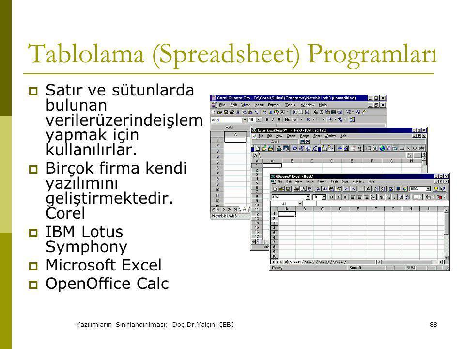 Yazılımların Sınıflandırılması; Doç.Dr.Yalçın ÇEBİ88 Tablolama (Spreadsheet) Programları  Satır ve sütunlarda bulunan verilerüzerindeişlem yapmak için kullanılırlar.