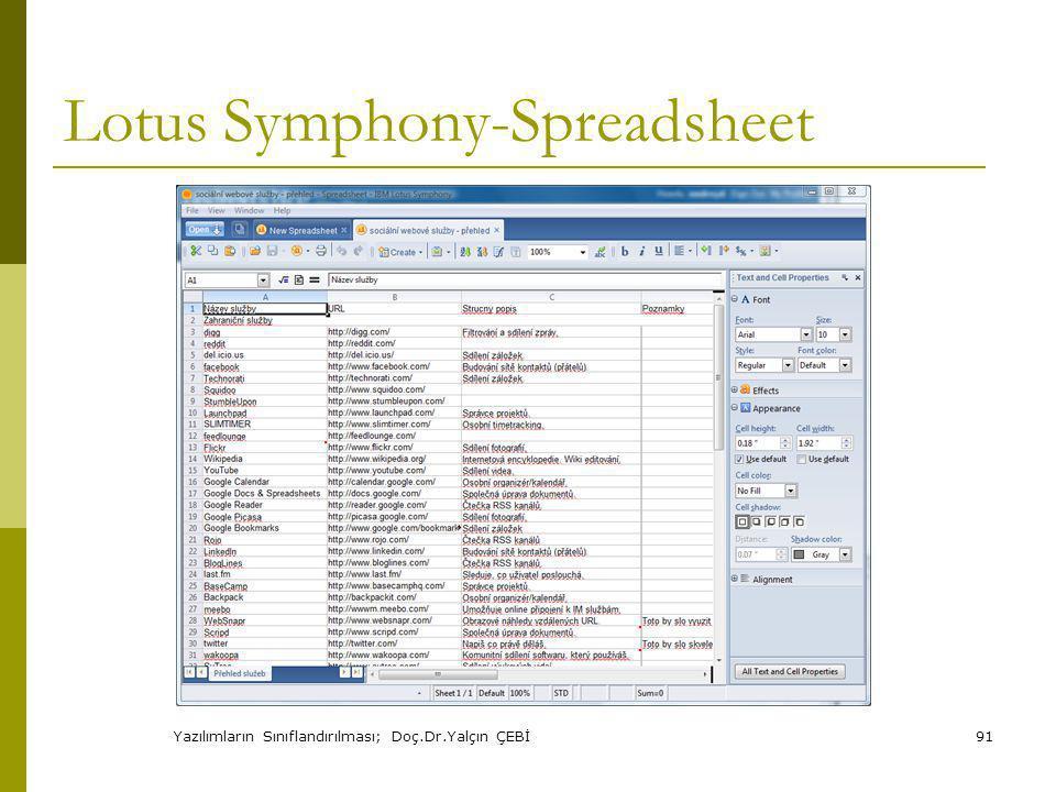 Yazılımların Sınıflandırılması; Doç.Dr.Yalçın ÇEBİ91 Lotus Symphony-Spreadsheet