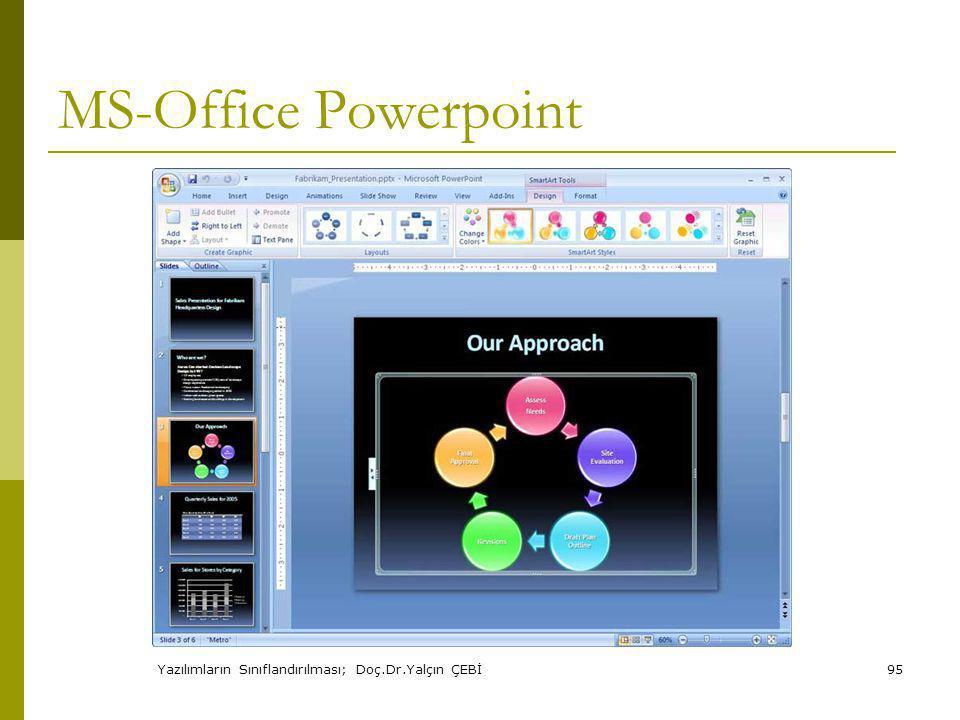 Yazılımların Sınıflandırılması; Doç.Dr.Yalçın ÇEBİ95 MS-Office Powerpoint
