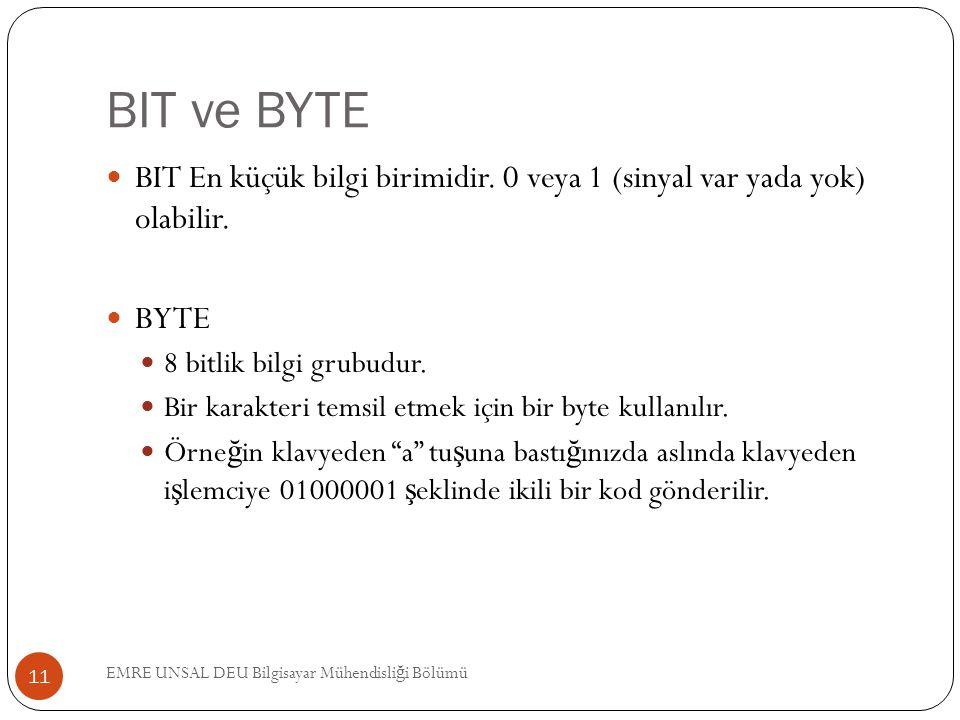 BIT ve BYTE BIT En küçük bilgi birimidir. 0 veya 1 (sinyal var yada yok) olabilir. BYTE 8 bitlik bilgi grubudur. Bir karakteri temsil etmek için bir b