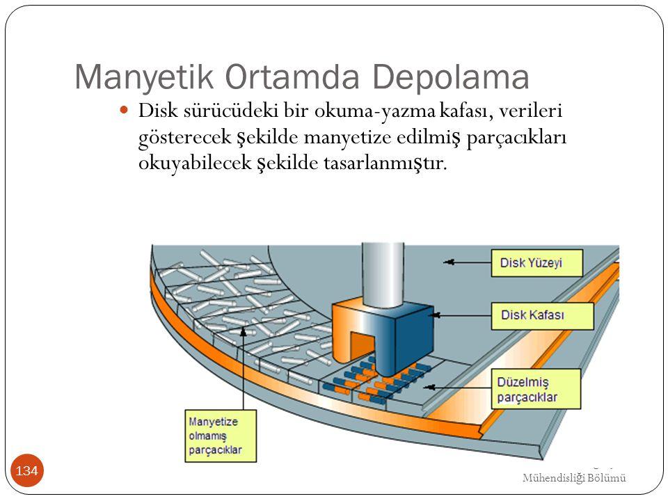 EMRE UNSAL DEU Bilgisayar Mühendisli ğ i Bölümü Manyetik Ortamda Depolama Disk sürücüdeki bir okuma-yazma kafası, verileri gösterecek ş ekilde manyeti