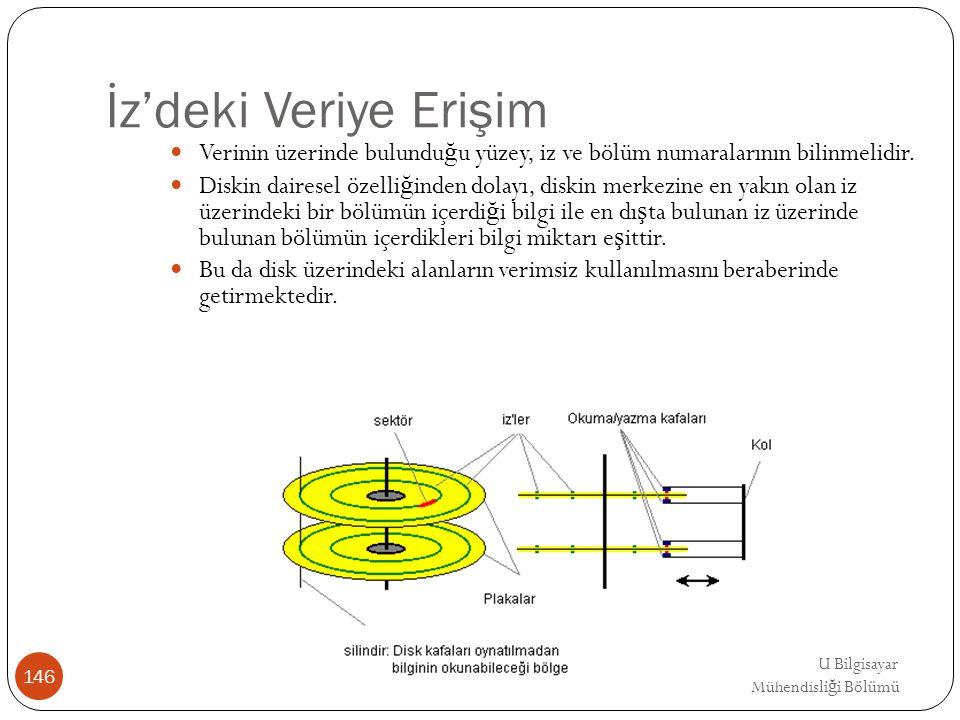 EMRE UNSAL DEU Bilgisayar Mühendisli ğ i Bölümü İz'deki Veriye Erişim Verinin üzerinde bulundu ğ u yüzey, iz ve bölüm numaralarının bilinmelidir. Disk