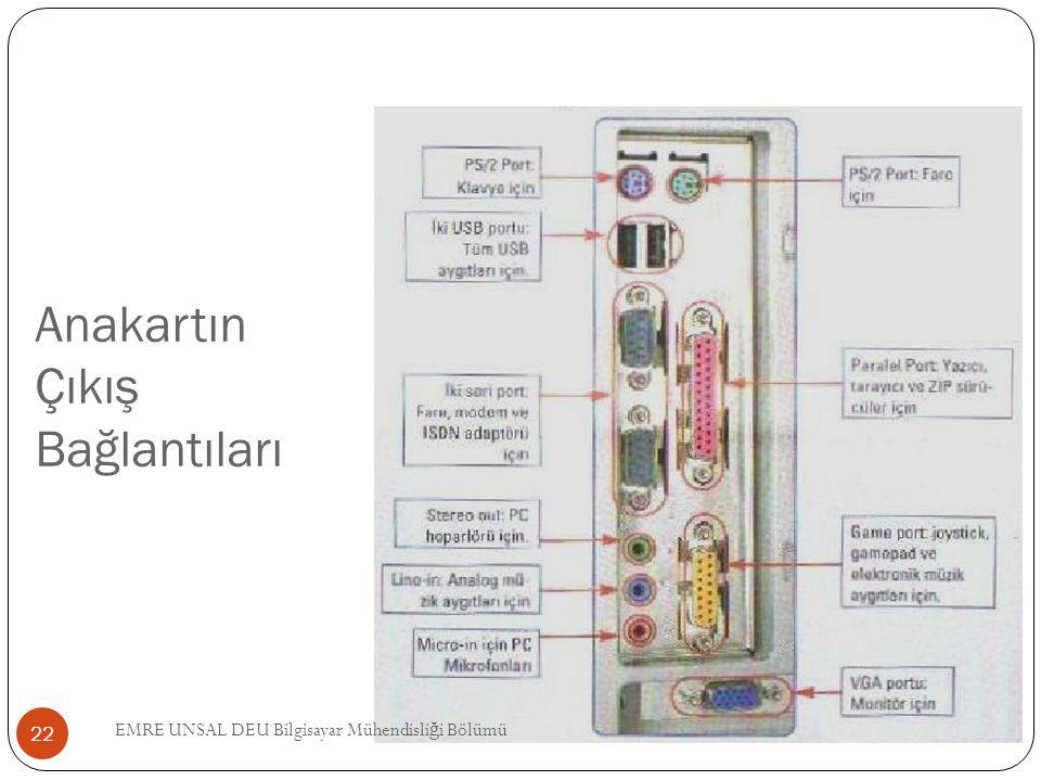 Anakartın Çıkış Bağlantıları 22 EMRE UNSAL DEU Bilgisayar Mühendisli ğ i Bölümü