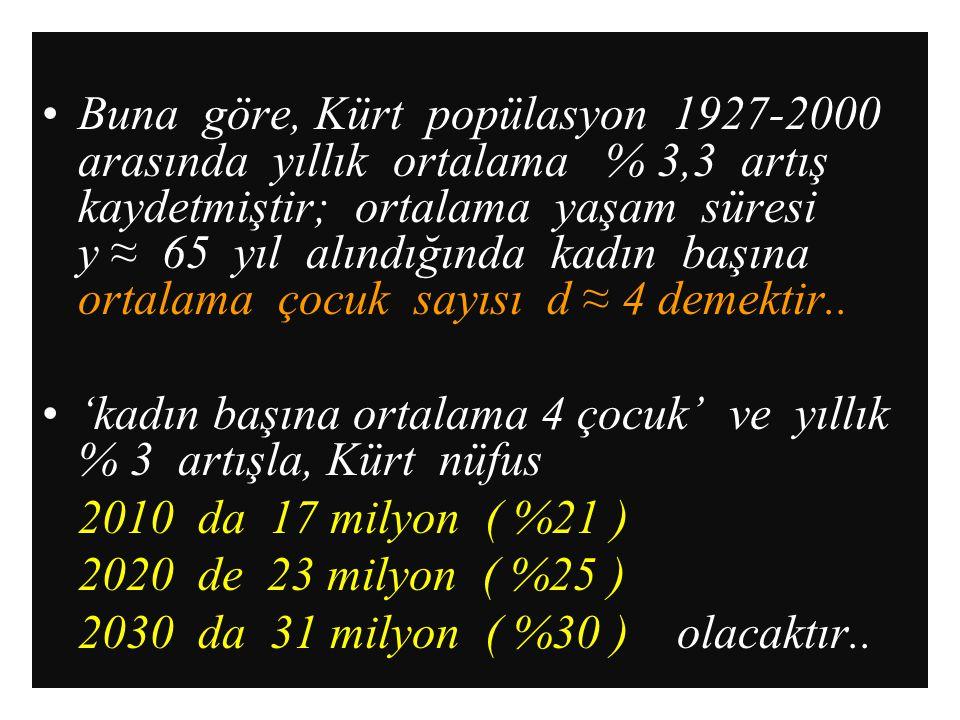 65 Buna göre, Kürt popülasyon 1927-2000 arasında yıllık ortalama % 3,3 artış kaydetmiştir; ortalama yaşam süresi y ≈ 65 yıl alındığında kadın başına ortalama çocuk sayısı d ≈ 4 demektir..