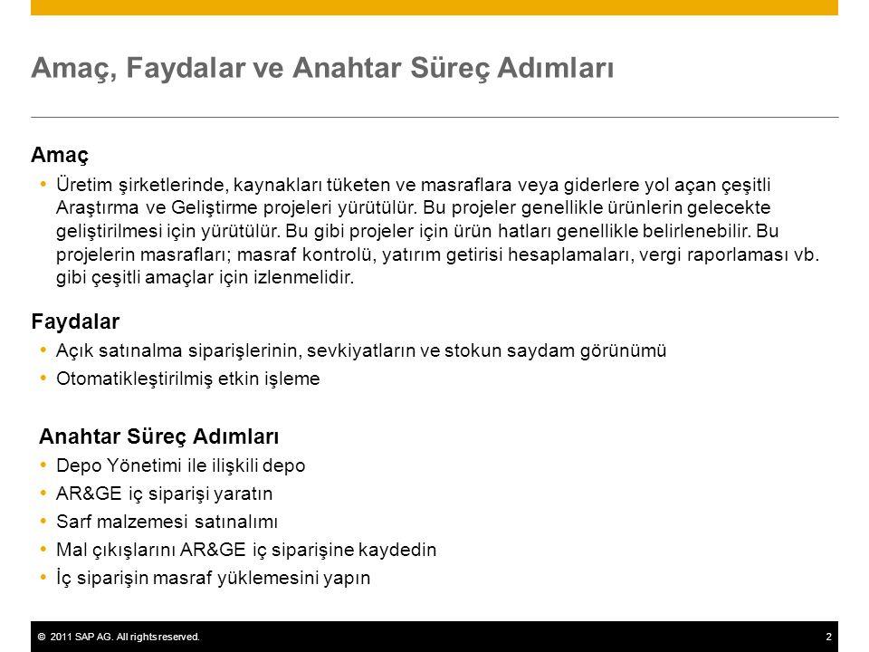 ©2011 SAP AG. All rights reserved.2 Amaç, Faydalar ve Anahtar Süreç Adımları Amaç  Üretim şirketlerinde, kaynakları tüketen ve masraflara veya giderl